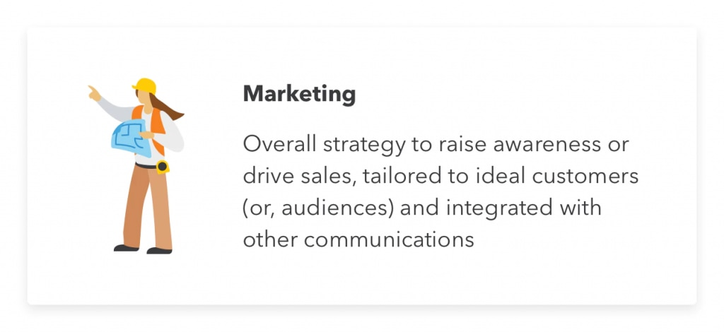 Small business marketing quote.
