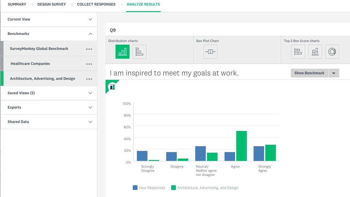 Survey Monkey one of the best small business apps.