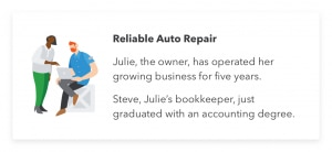 An example showing why a small business needs an accounting strategy.