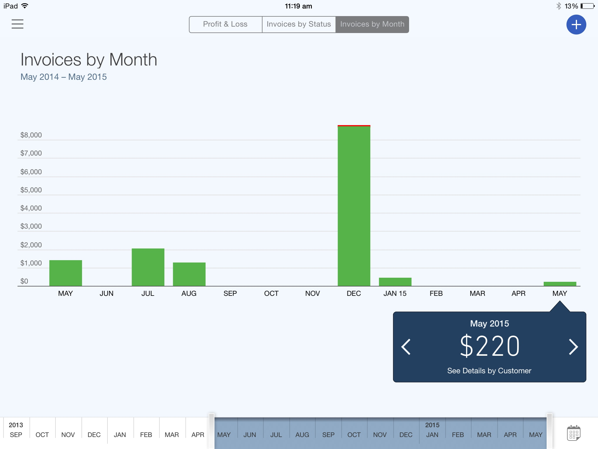ipad invoices by month