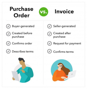 Graphic illustrating the difference between a purchase order and an invoice