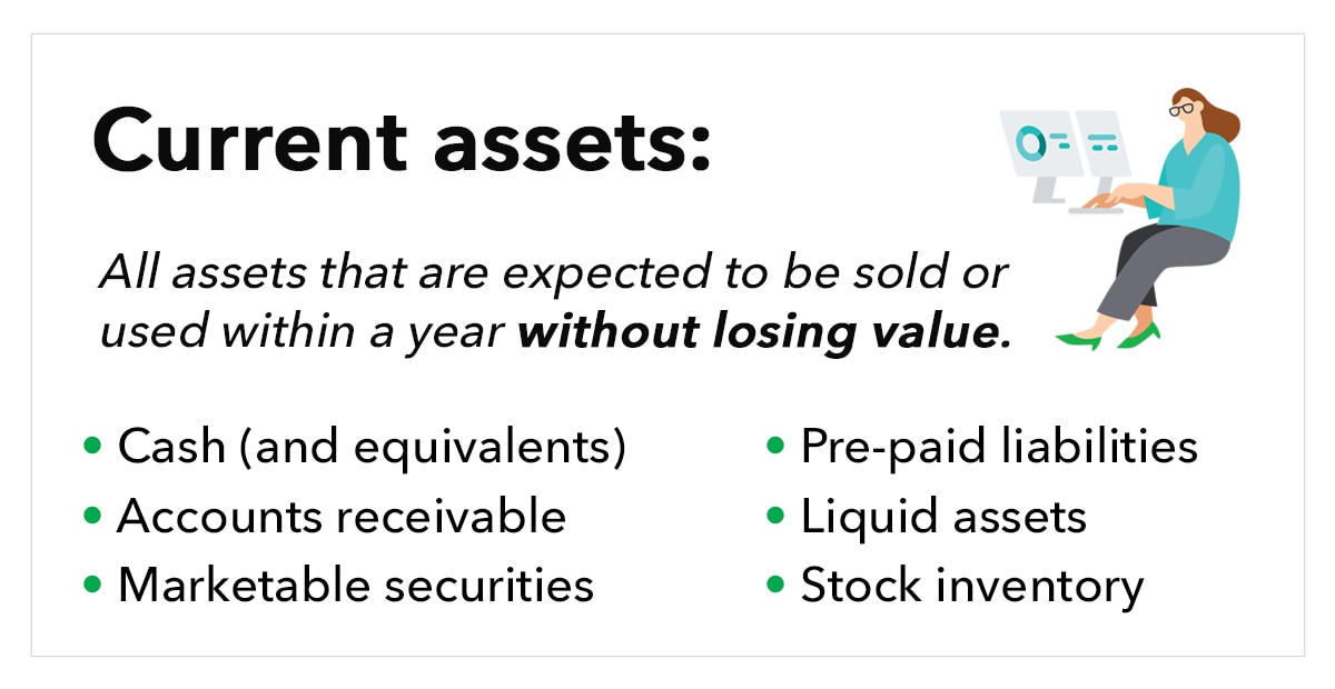 Graphic: Current assets are all assets that are expected to be sold or used without losing value.