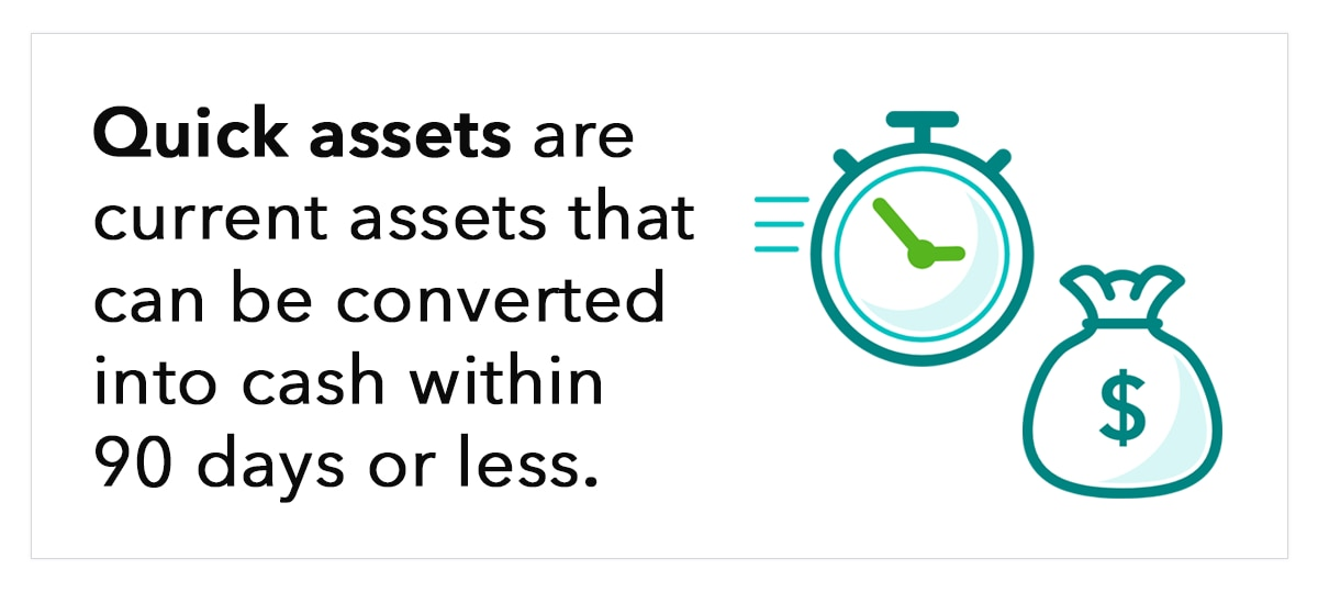 Graphic: Illustration says that Quick assets are current assets that can be converted into cash within 90 days or less.