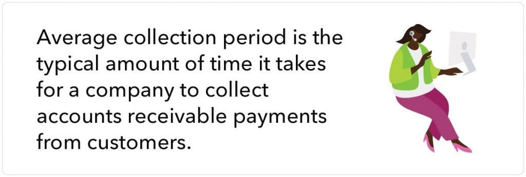 Average collection period definition