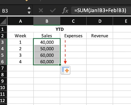"""screenshot of an Excel spreadsheet entitled """"YTD"""" and showing four columns and five rows. Part of instructional on copying data, with the figures 40,000, 50,000, 60,000 and 60,000 entered underneath Weeks 1 through 4."""