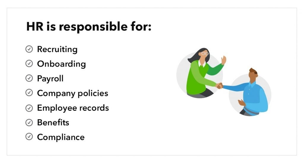 """Image of two people shaking hands, accompanied by text that reads """"HR is responsible for: recruiting, onboarding, payroll, company policies, employee records, benefits, compliance."""