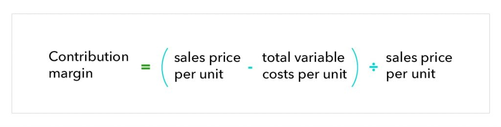 """illustration of contribution margin formula, which reads """"Contribution margin equals (sales price per unit minus total variable costs per unit) divided by sales price per unit"""""""