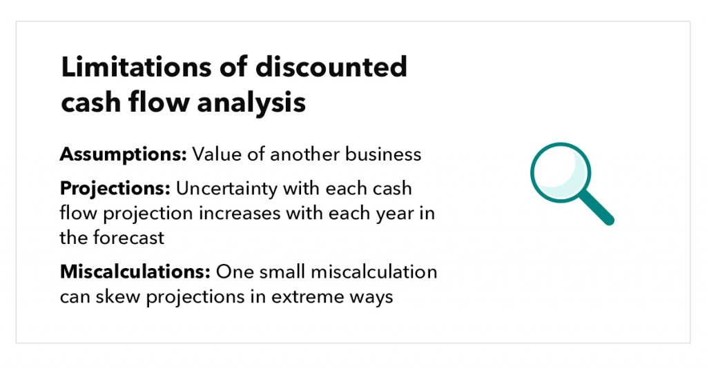 limitations of discounted cash flow analysis