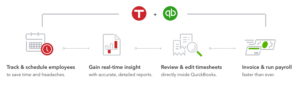 What's Up in Apps: TSheets Time Tracking is Inside QBO