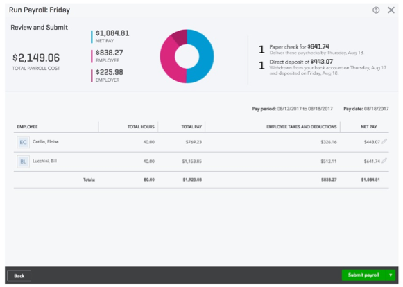 One-Day Processing Now Available for QuickBooks Payroll