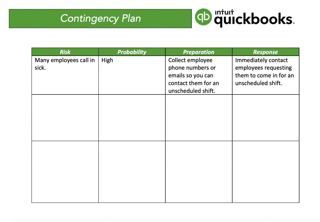 contingency plan template