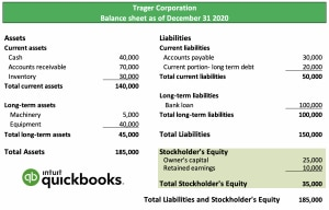 balance sheet with retained earnings