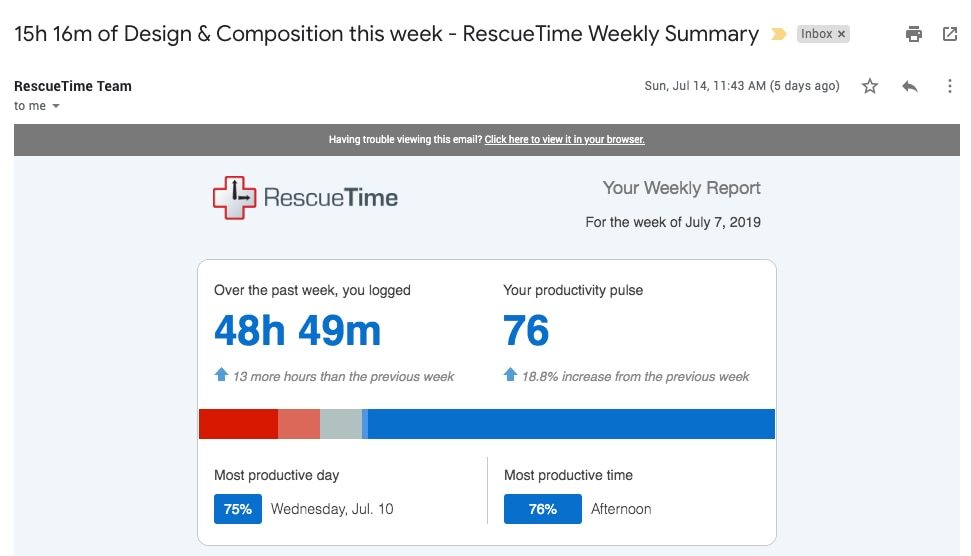 Best business apps, RescueTime.
