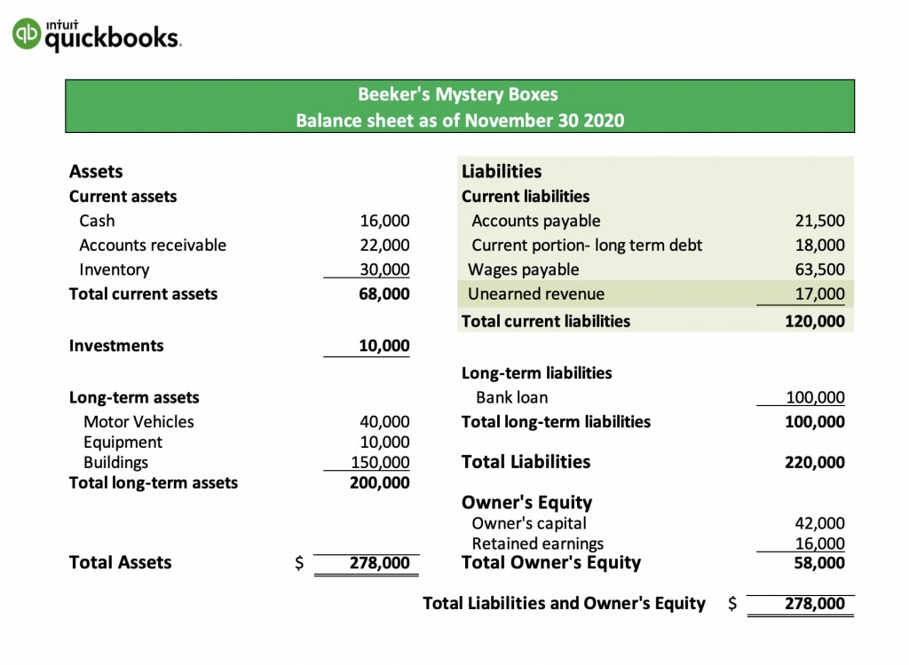example of unearned revenue on a balance sheet