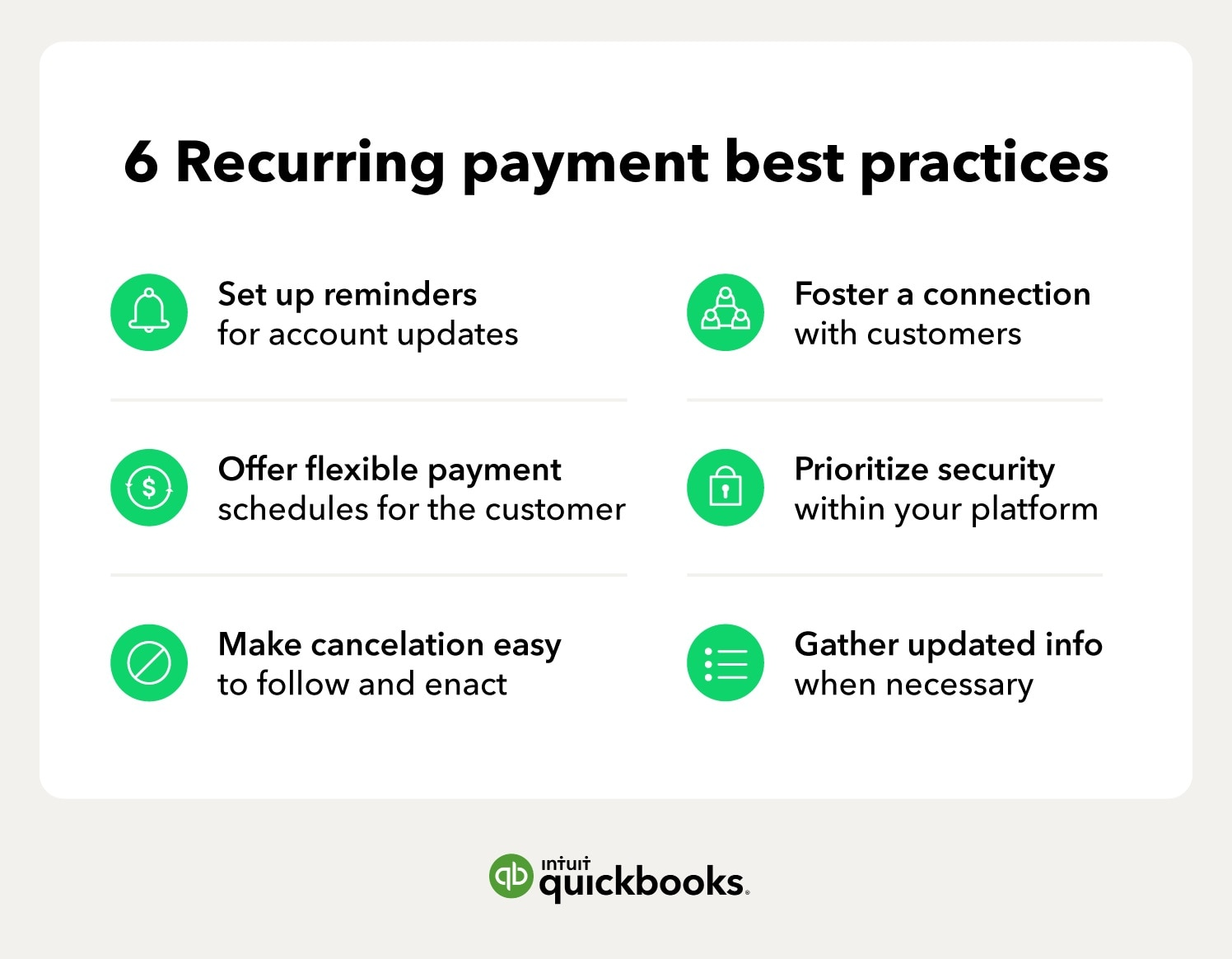 An illustration of a chart showing 6 recurring payment best practices