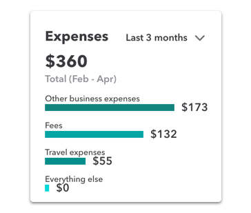 Self-Employed expenses track expenses