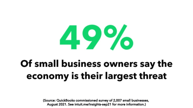 Small business largest threat