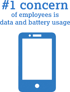 no 1 concern of employees is data and battery usage
