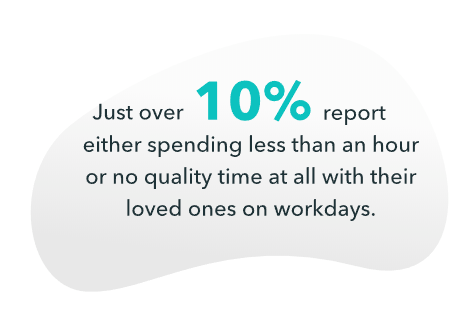Workday statistic.