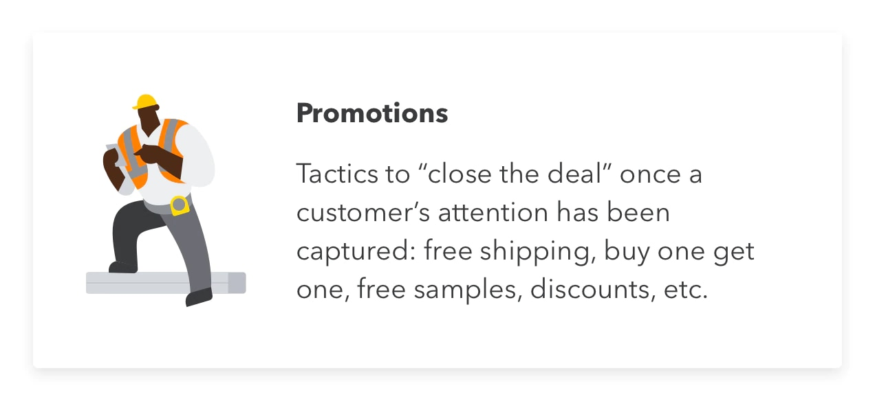 Promotions definition