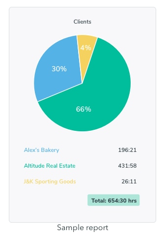 millennial-accounting-case-study-sample
