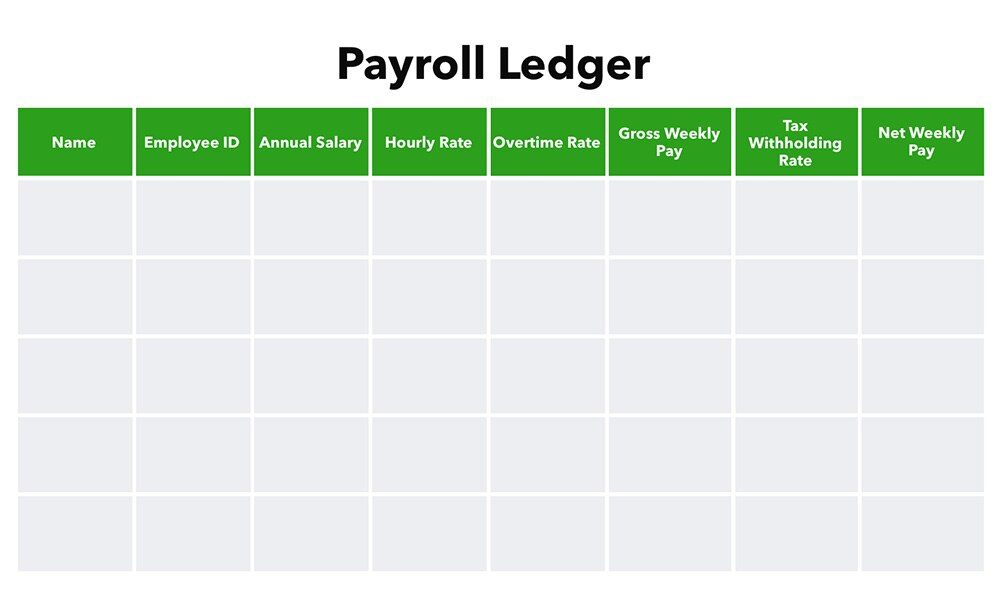 Payroll ledger template