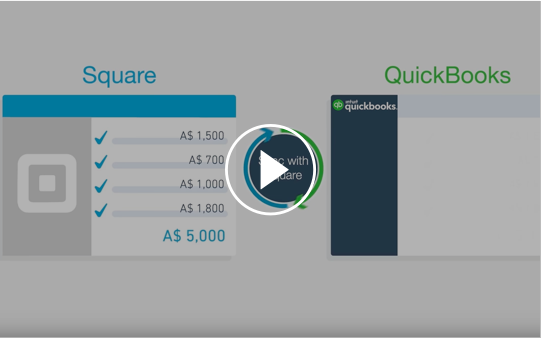 Square Payments Get Paid Faster QuickBooks Australia - Send invoice using square