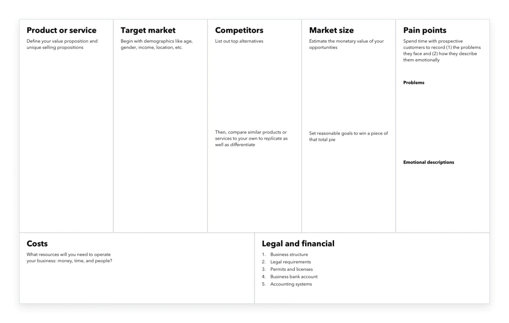 Lean canvas for starting a business preview