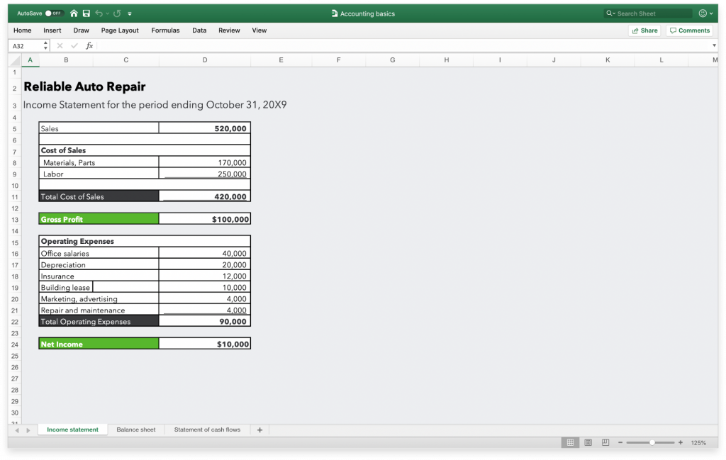 An example of an income statement.