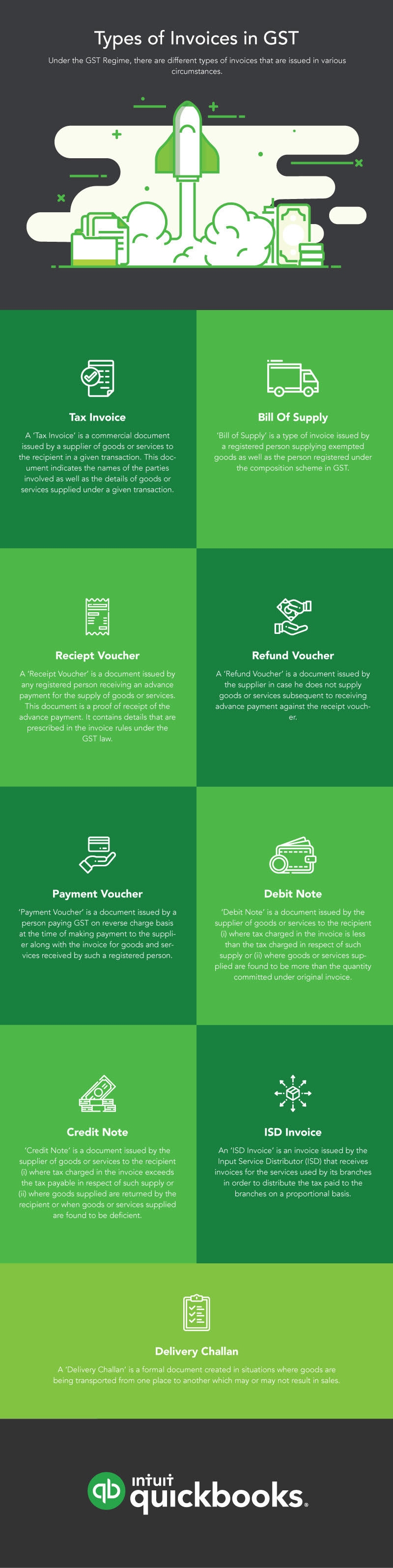 TYPES OF GST INVOICES