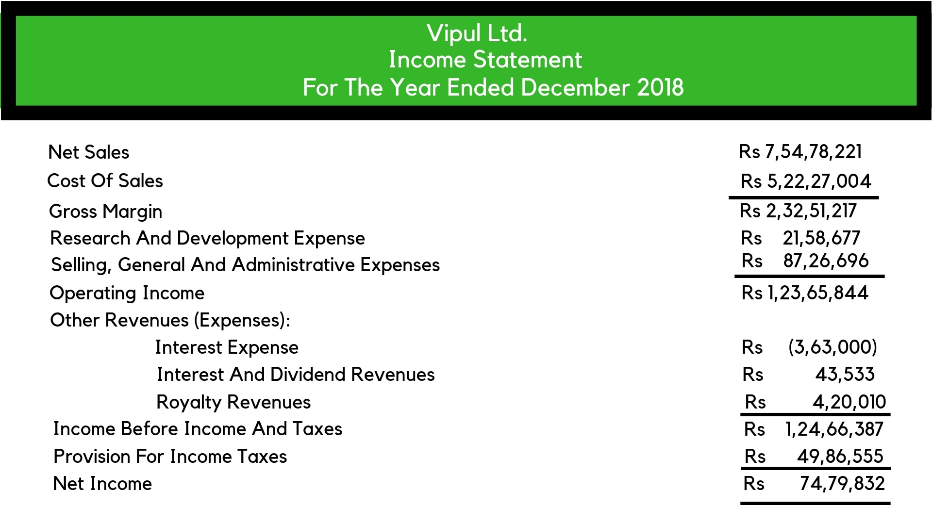 What Is Income Statement?
