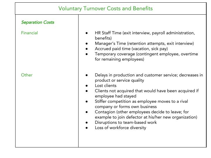 what is employee turnover costs and benefits