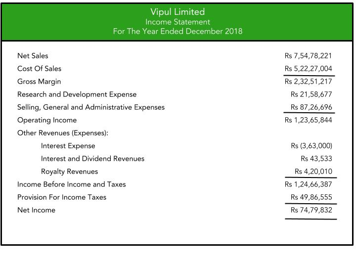 An illustration depicting income statement which is one of the basic financial statements prepared by an entity
