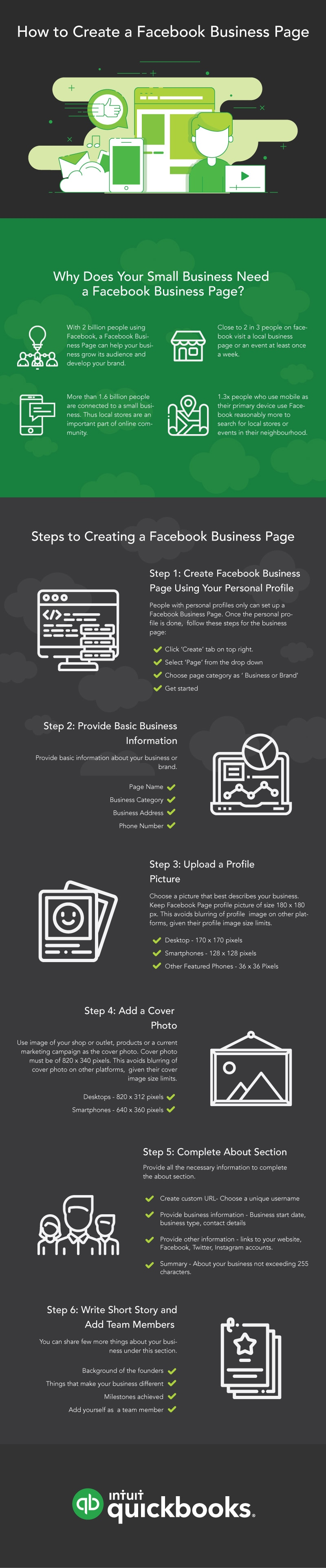INFOGRAPHIC FACEBOOK BUSINESS PAGE