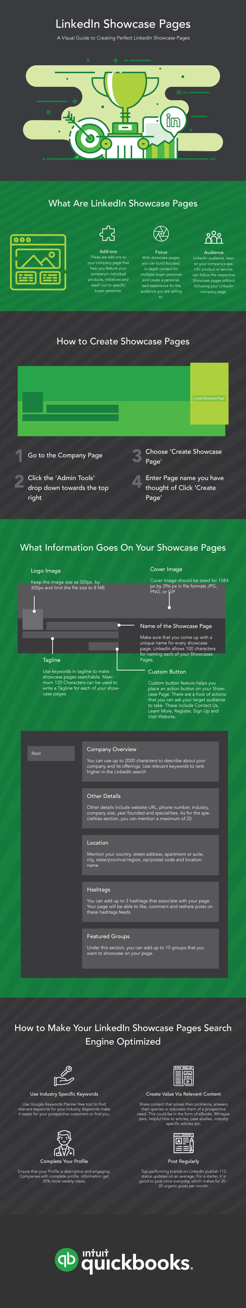 Infographic depicting details about how to create LinkedIn Showcase Pages.