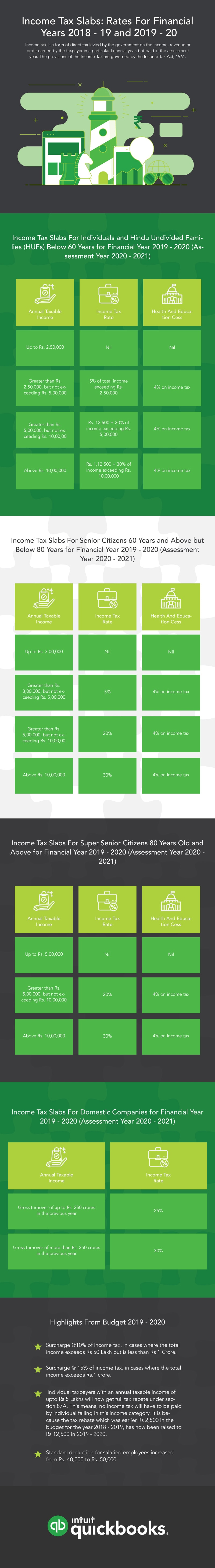 INFOGRAPHIC INCOME TAX SLABS