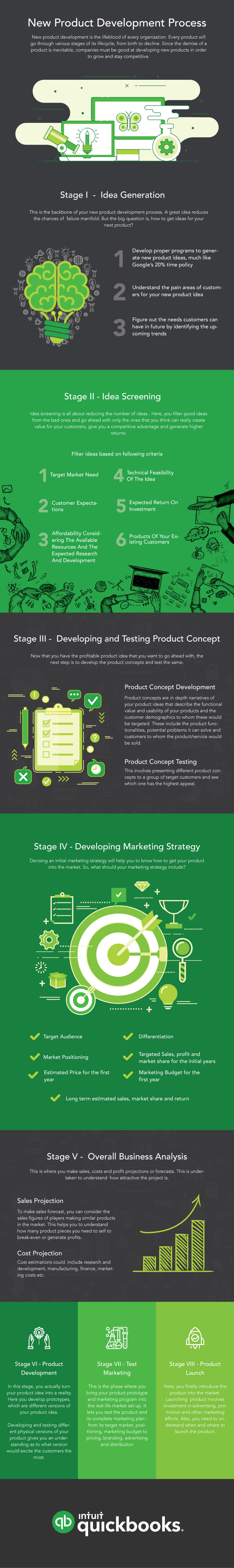 8 Stages of New Product Development Process