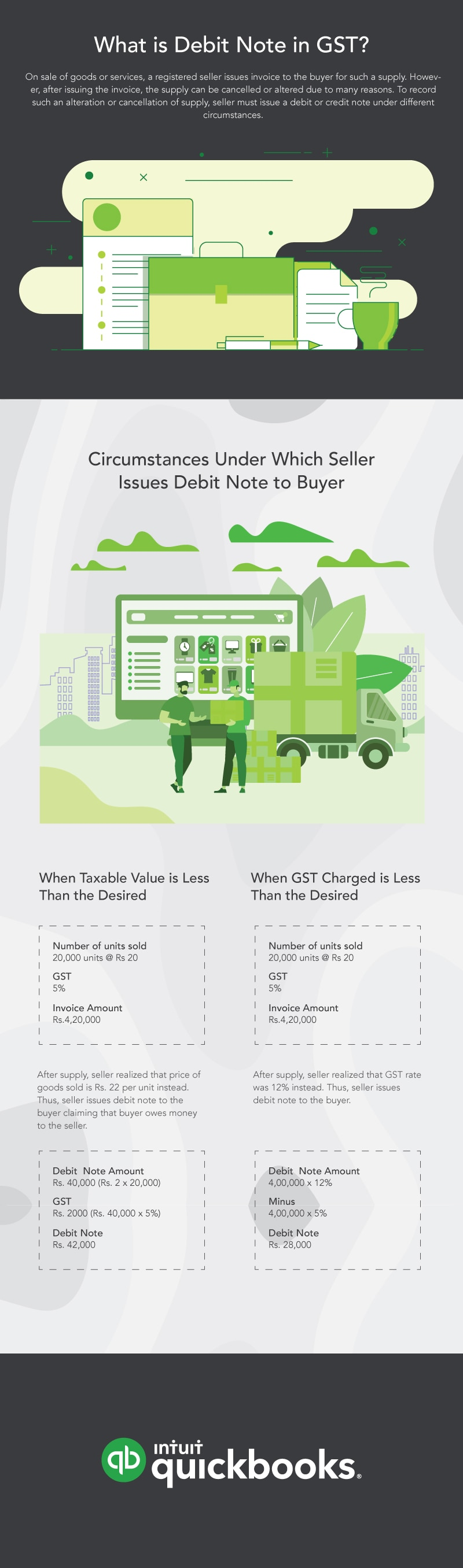 An Infographic explaining what is debit note under GST