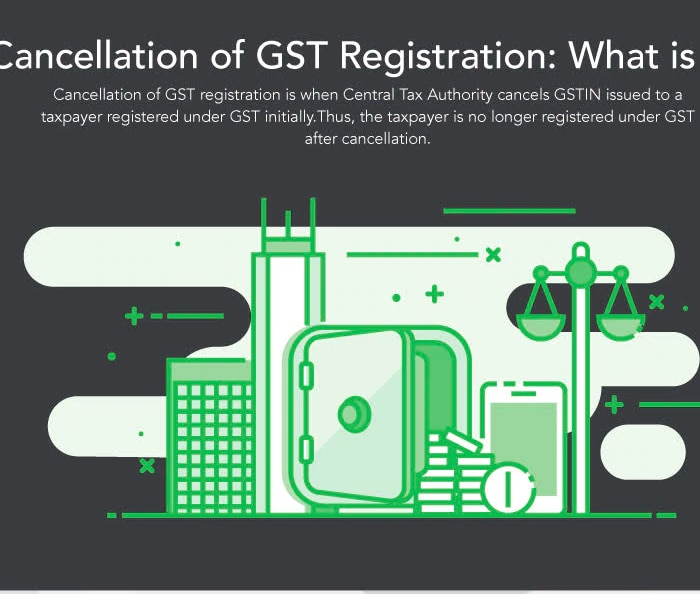 Click to View Complete GST Cancellation Process