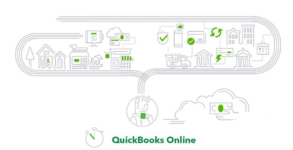 First time with QuickBooks Online.png