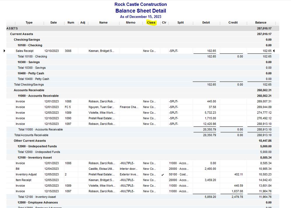a2 balance sheet detail.PNG