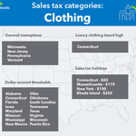 sales-tax-categories-quickbooks-online_clothes.png