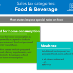 sales-tax-categories-quickbooks-online_meals.png