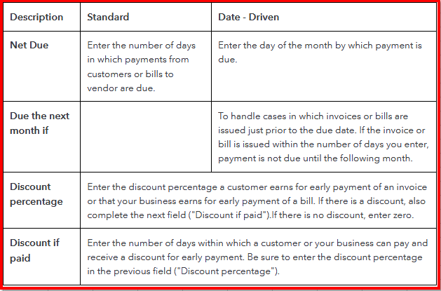 paymentterms.PNG