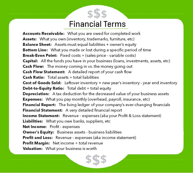 financial_terms.jpg