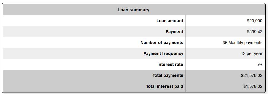 Loan Summary.PNG