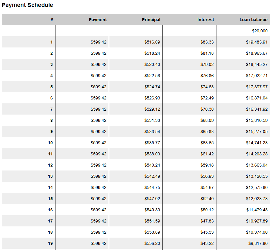 Amortization Schedule.PNG