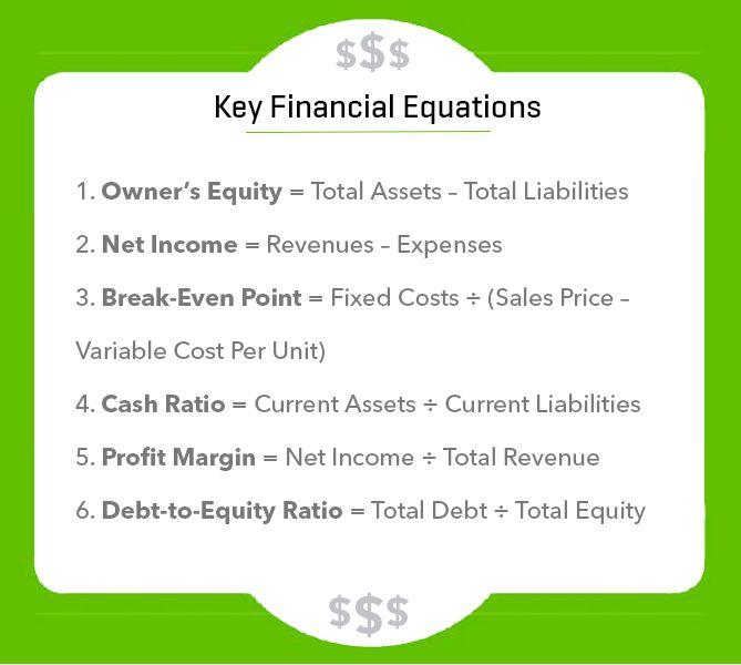 6financialequations.jpg