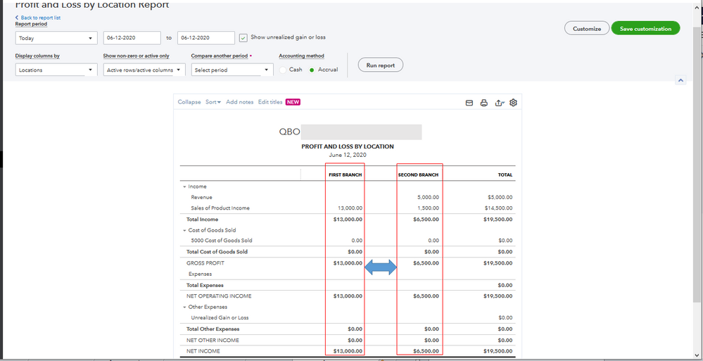 Profit&LossByLocationReport.PNG