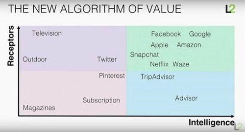 algorithmvalue.jpg